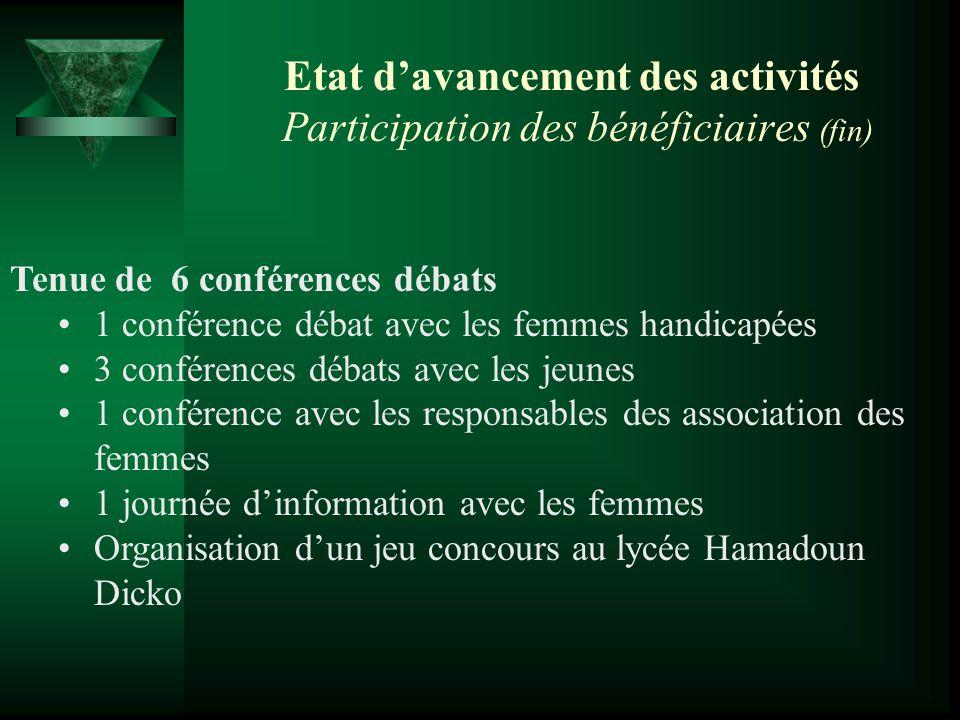 Etat d'avancement des activités Participation des bénéficiaires (fin)