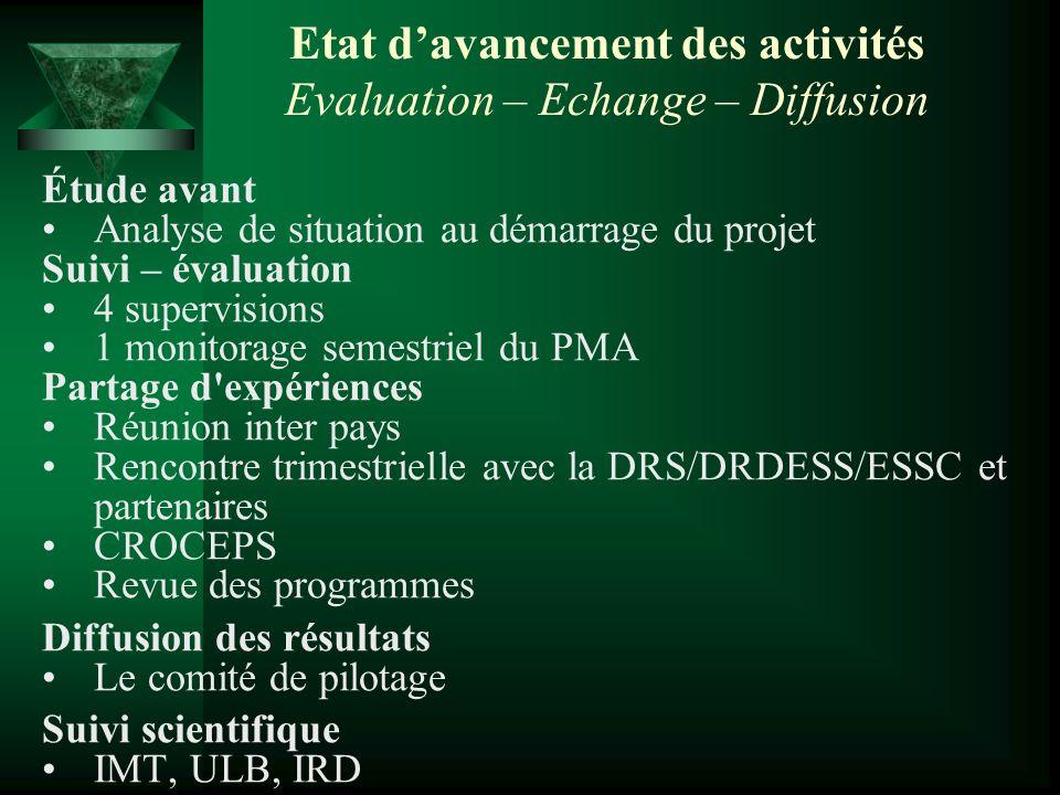 Etat d'avancement des activités Evaluation – Echange – Diffusion