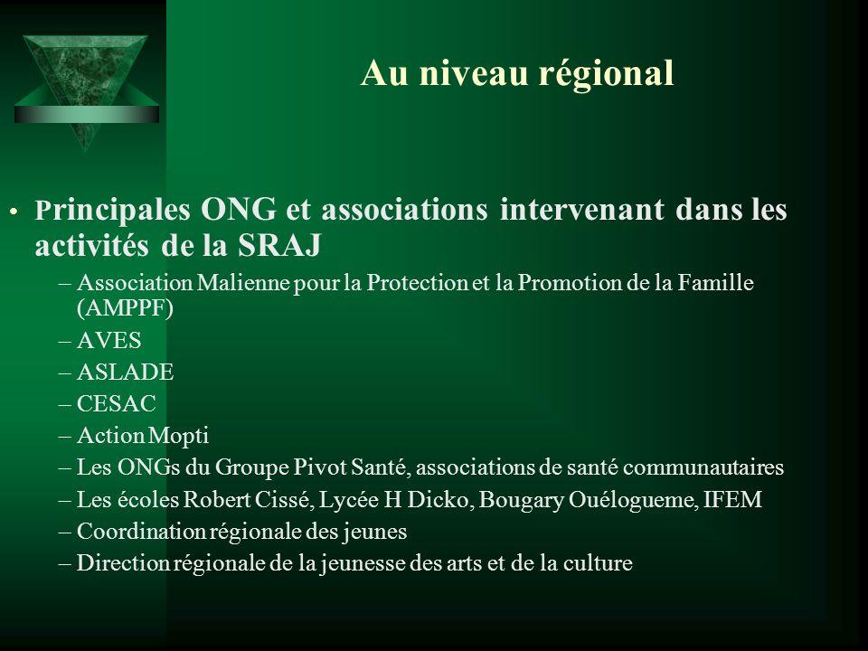 Au niveau régional Principales ONG et associations intervenant dans les activités de la SRAJ.