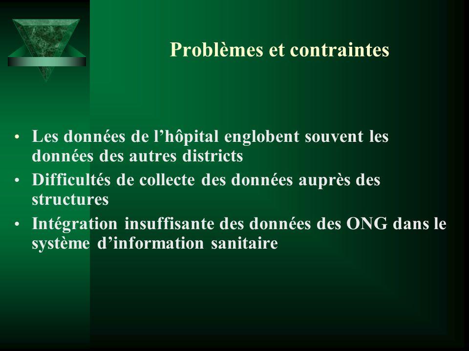 Problèmes et contraintes
