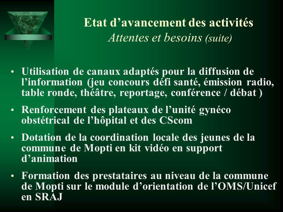 Etat d'avancement des activités Attentes et besoins (suite)