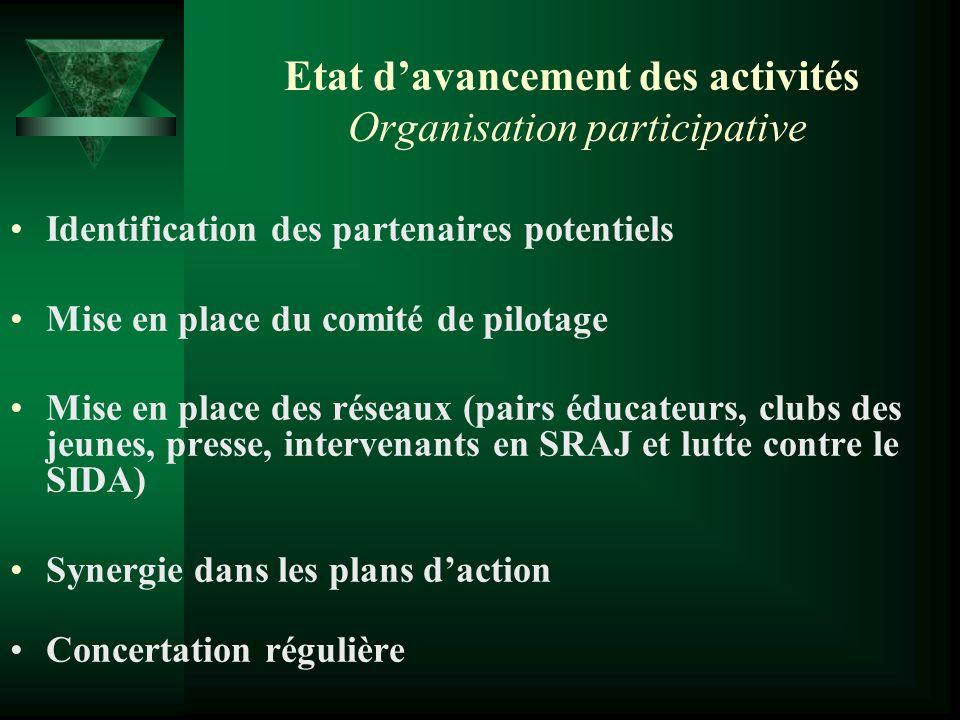 Etat d'avancement des activités Organisation participative