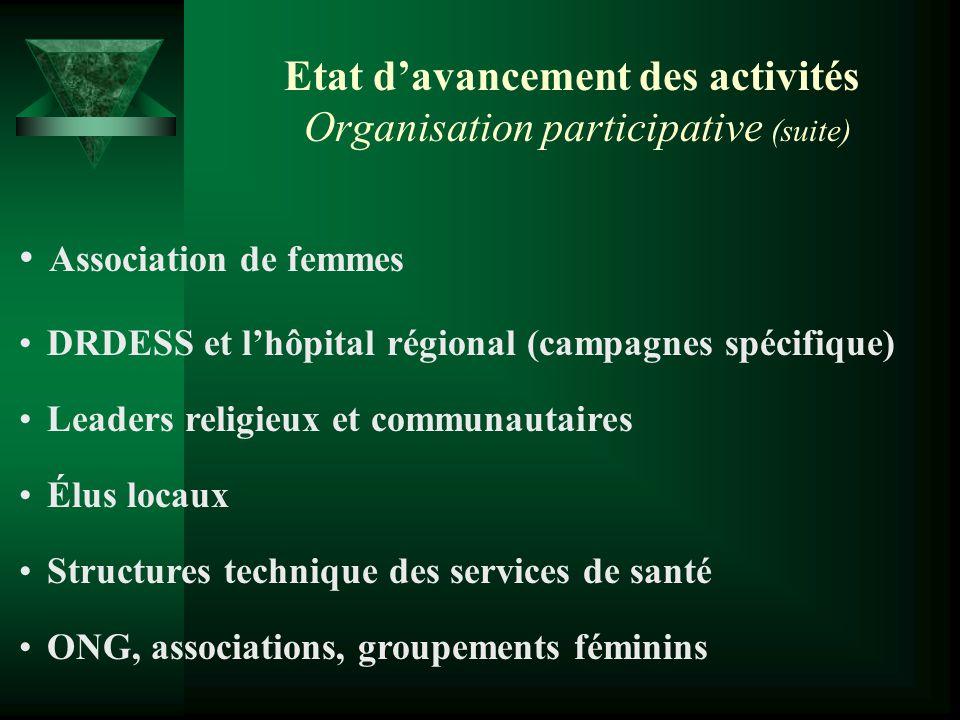 Etat d'avancement des activités Organisation participative (suite)