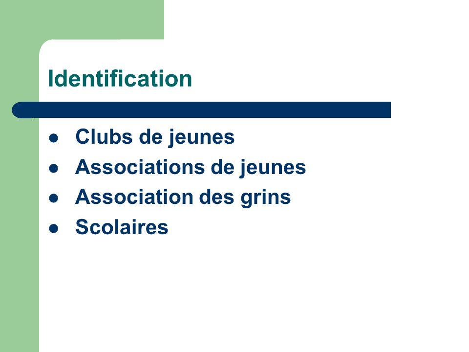 Identification Clubs de jeunes Associations de jeunes
