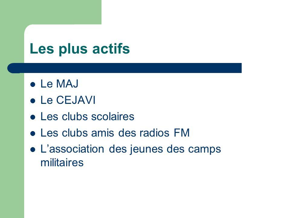 Les plus actifs Le MAJ Le CEJAVI Les clubs scolaires