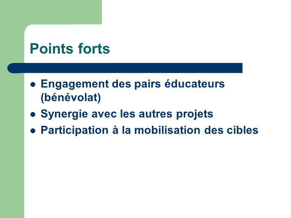 Points forts Engagement des pairs éducateurs (bénévolat)