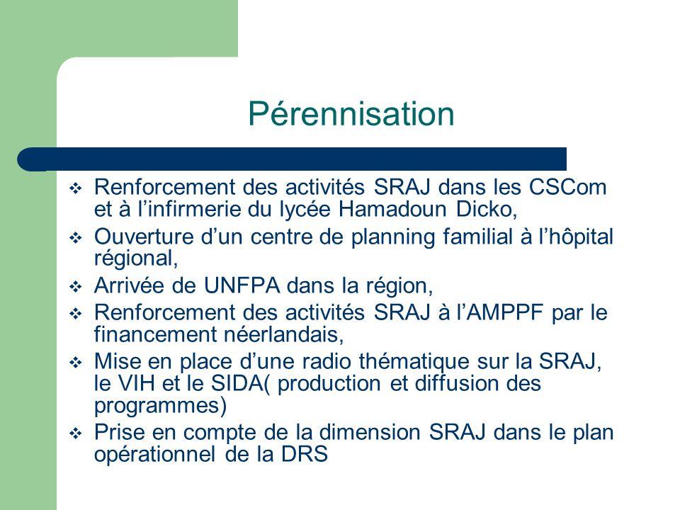 Pérennisation Renforcement des activités SRAJ dans les CSCom et à l'infirmerie du lycée Hamadoun Dicko,