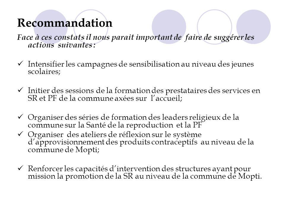 Recommandation Face à ces constats il nous parait important de faire de suggérer les actions suivantes :