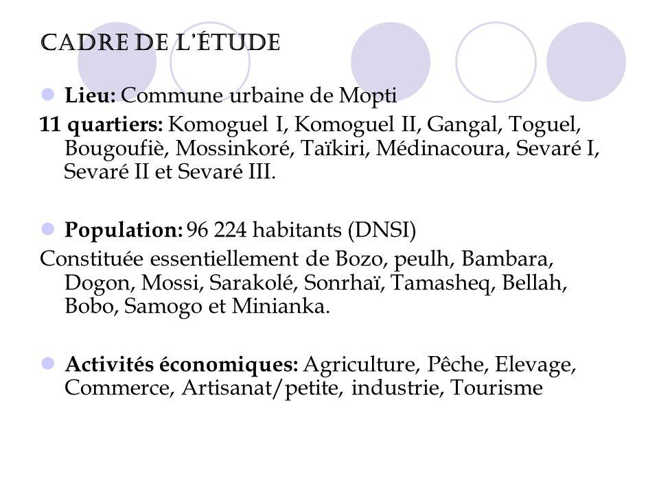 Cadre de l'étude Lieu: Commune urbaine de Mopti
