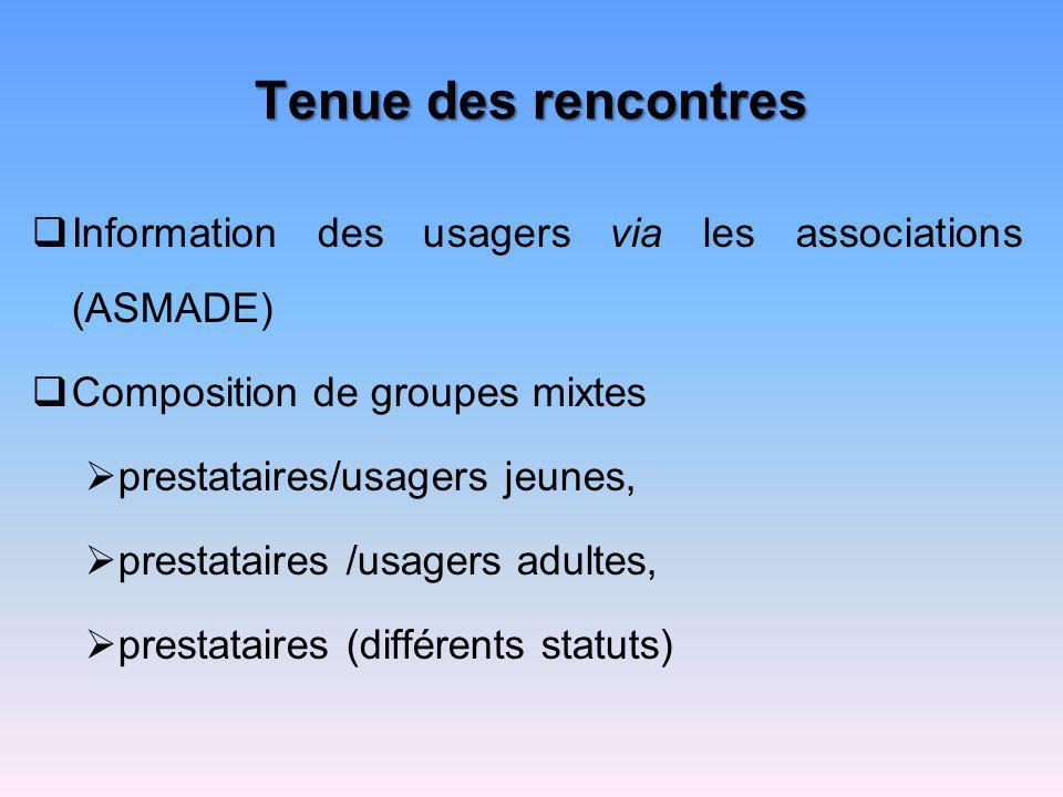 Tenue des rencontres Information des usagers via les associations (ASMADE) Composition de groupes mixtes.