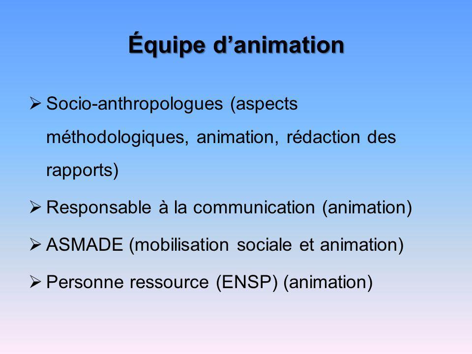 Équipe d'animation Socio-anthropologues (aspects méthodologiques, animation, rédaction des rapports)