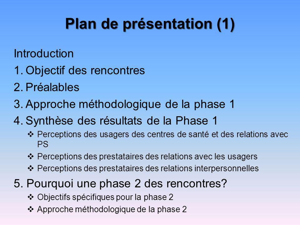 Plan de présentation (1)