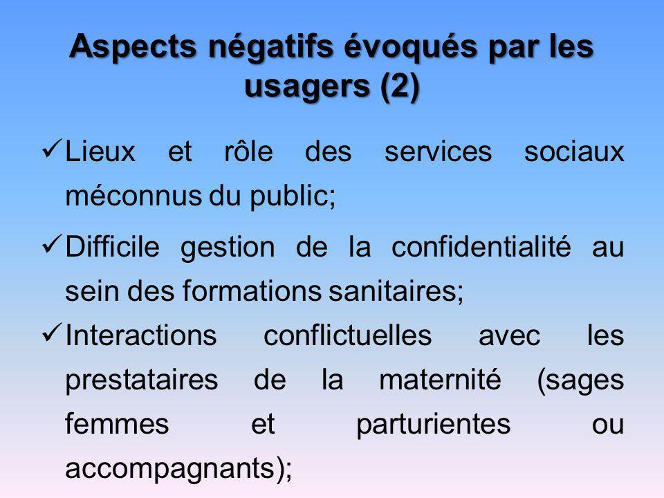 Aspects négatifs évoqués par les usagers (2)