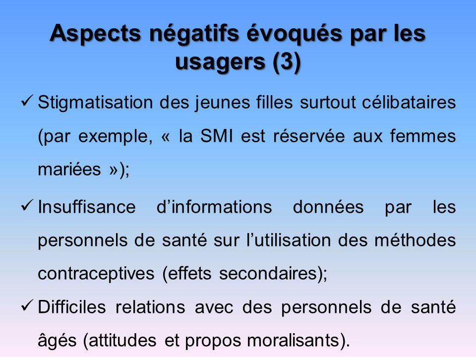 Aspects négatifs évoqués par les usagers (3)