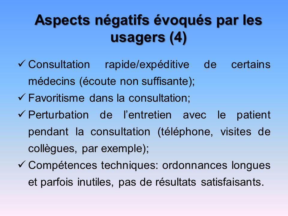 Aspects négatifs évoqués par les usagers (4)