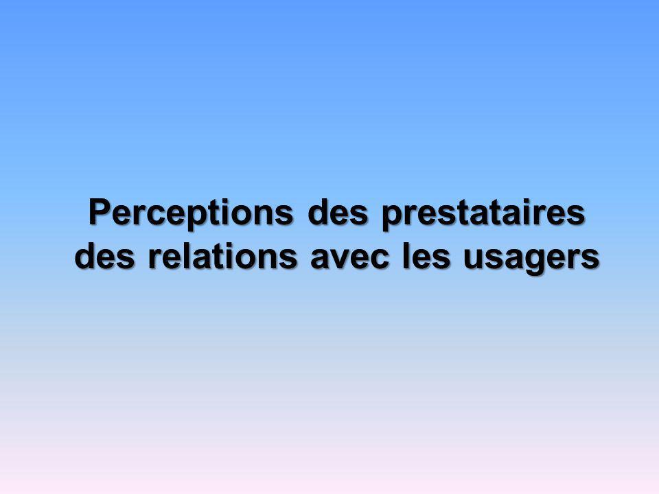 Perceptions des prestataires des relations avec les usagers