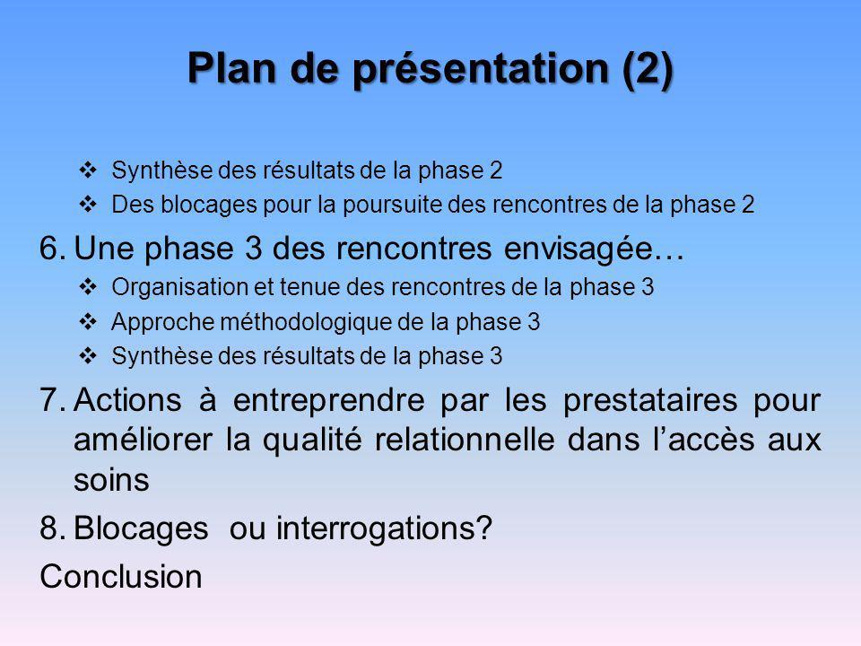 Plan de présentation (2)