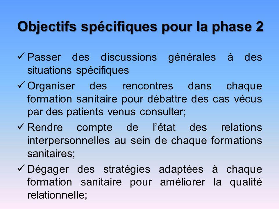 Objectifs spécifiques pour la phase 2