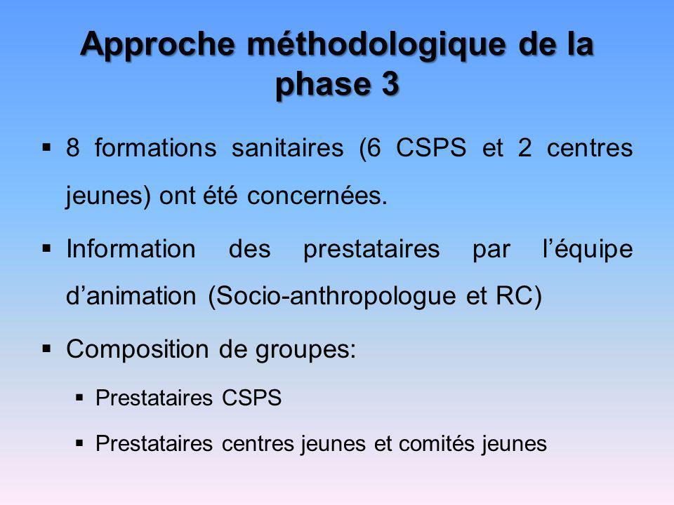 Approche méthodologique de la phase 3