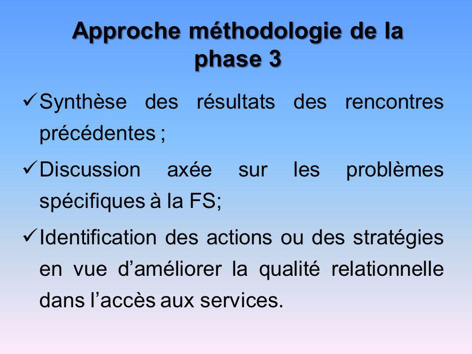 Approche méthodologie de la phase 3