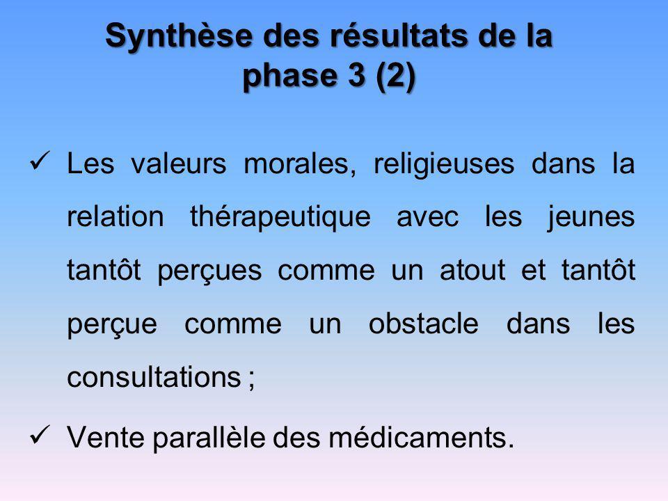 Synthèse des résultats de la phase 3 (2)