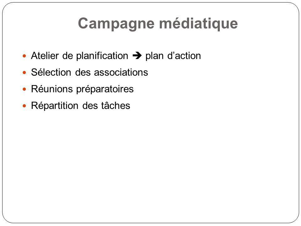 Campagne médiatique Atelier de planification  plan d'action