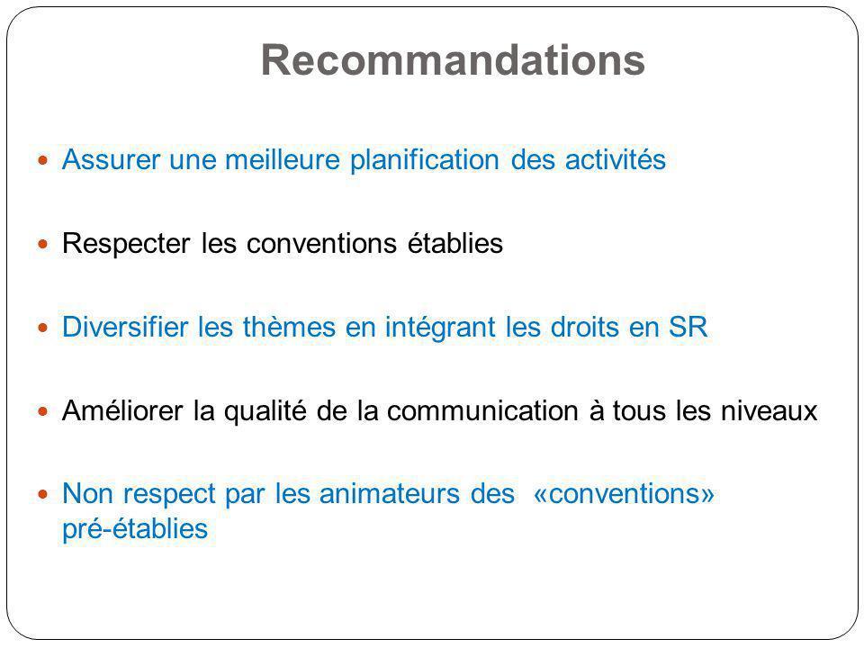 Recommandations Assurer une meilleure planification des activités