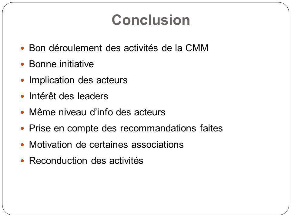 Conclusion Bon déroulement des activités de la CMM Bonne initiative
