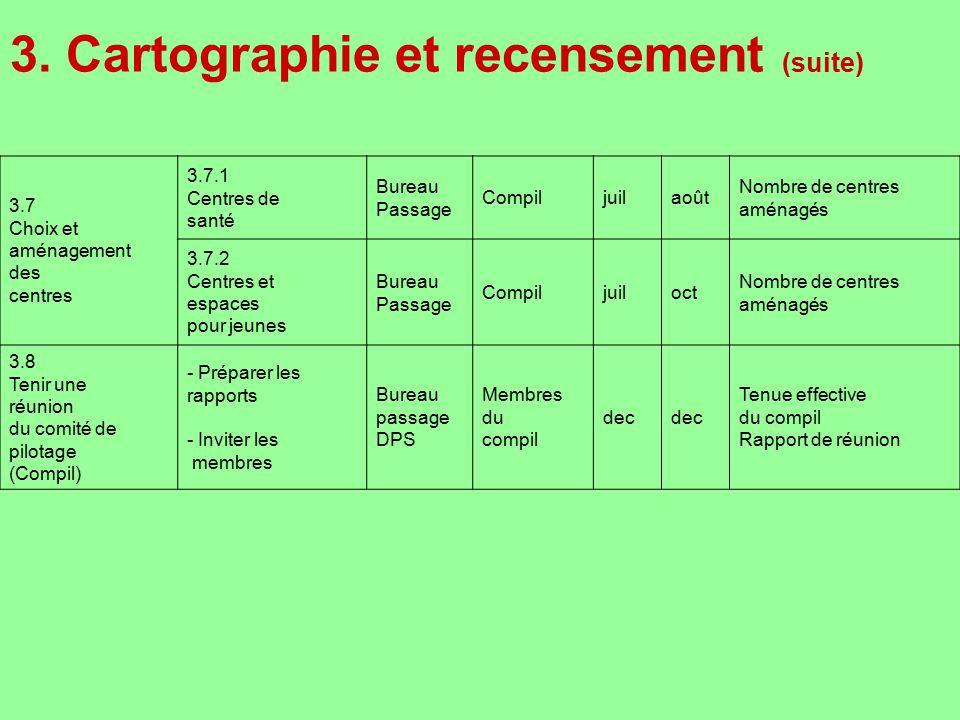 3. Cartographie et recensement (suite)