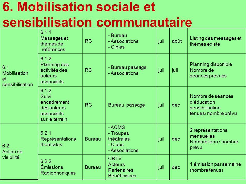6. Mobilisation sociale et sensibilisation communautaire