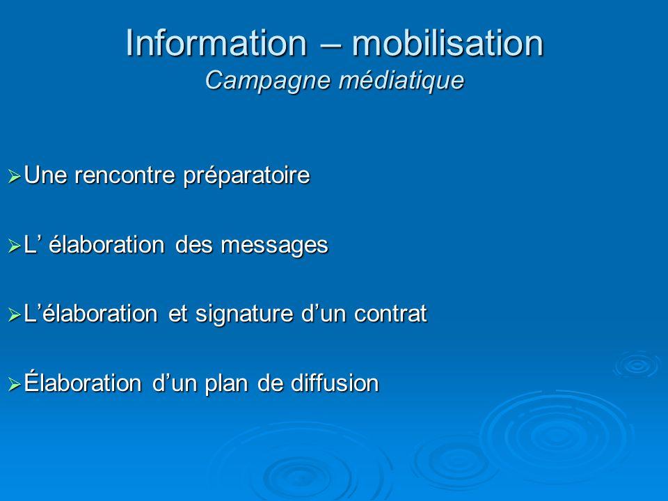 Information – mobilisation Campagne médiatique