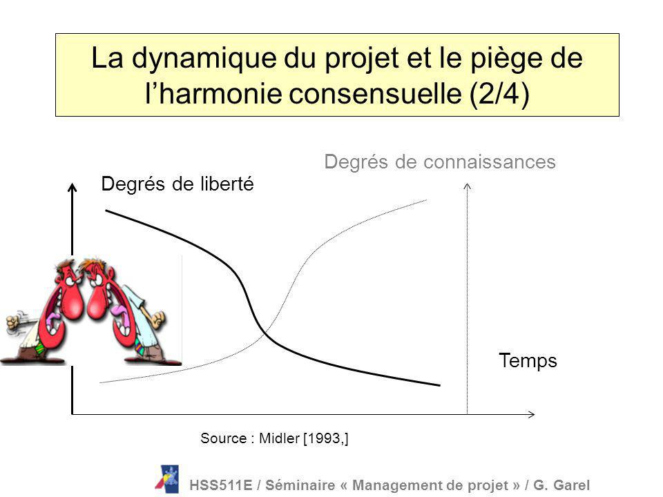 La dynamique du projet et le piège de l'harmonie consensuelle (2/4)