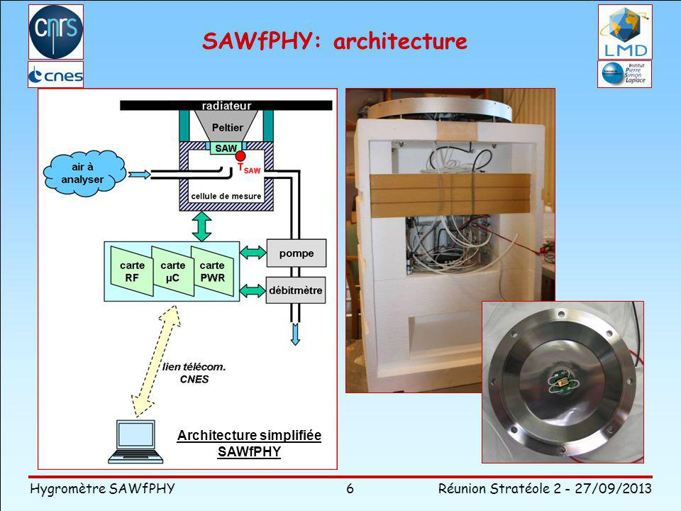 SAWfPHY: architecture