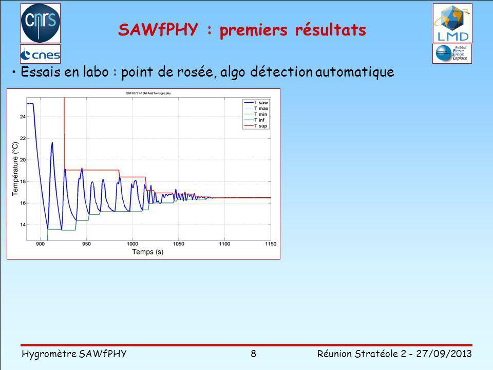 SAWfPHY : premiers résultats
