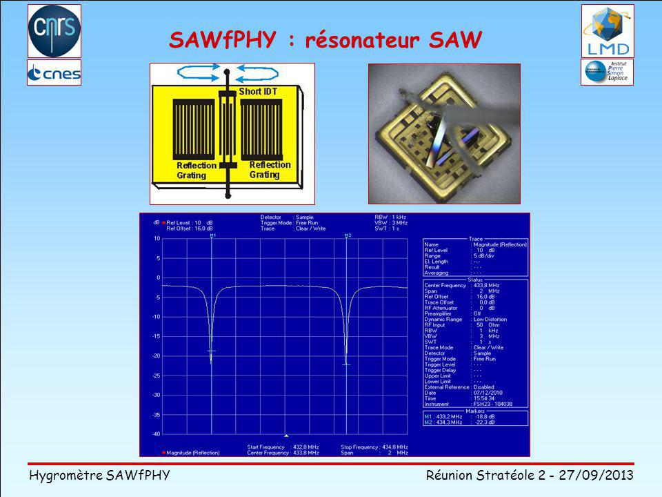 SAWfPHY : résonateur SAW