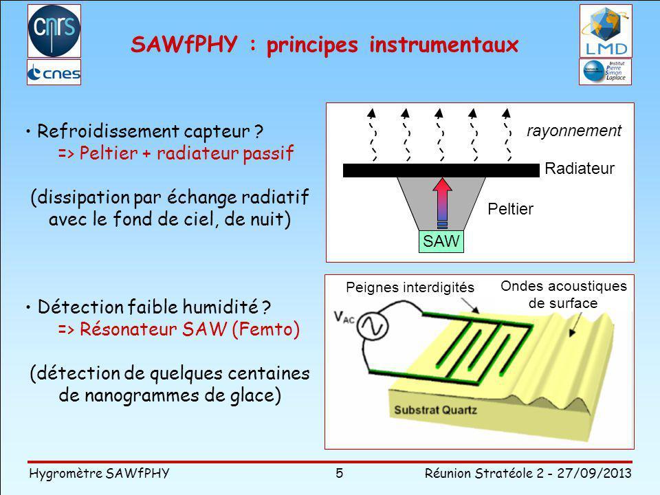 SAWfPHY : principes instrumentaux