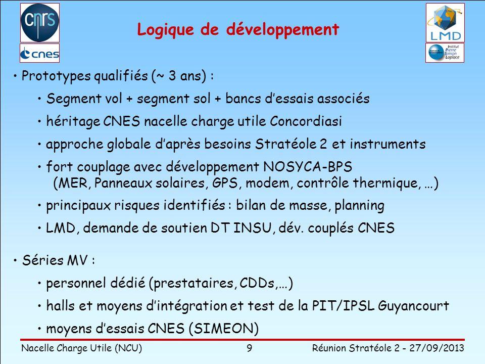 Logique de développement