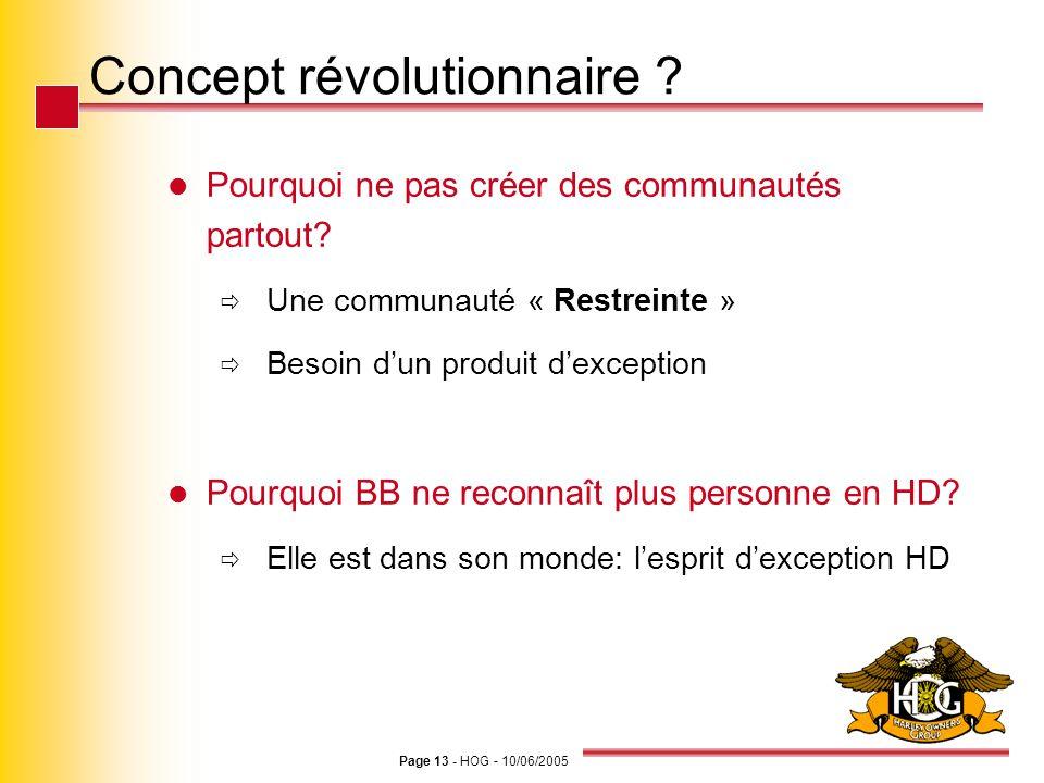 Concept révolutionnaire