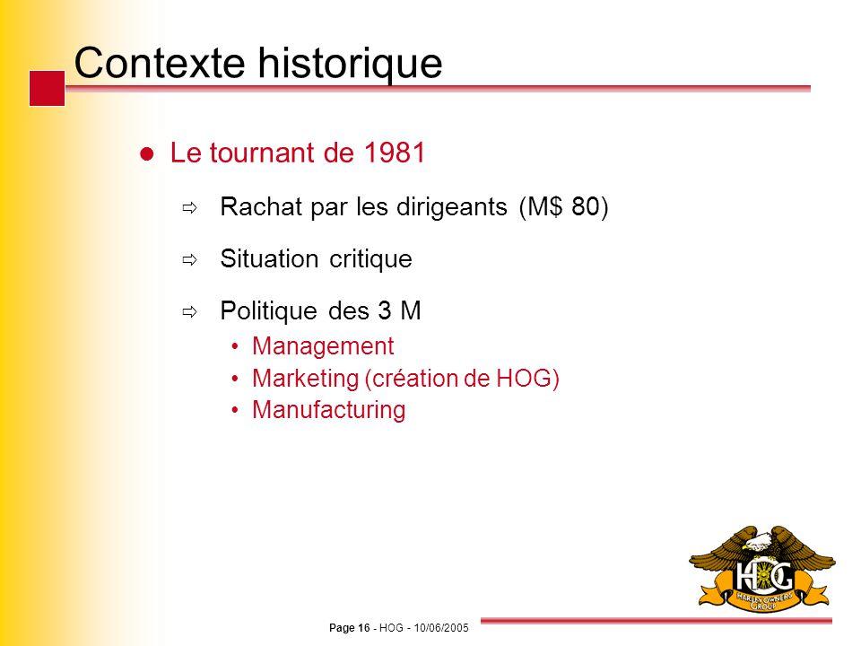 Contexte historique Le tournant de 1981