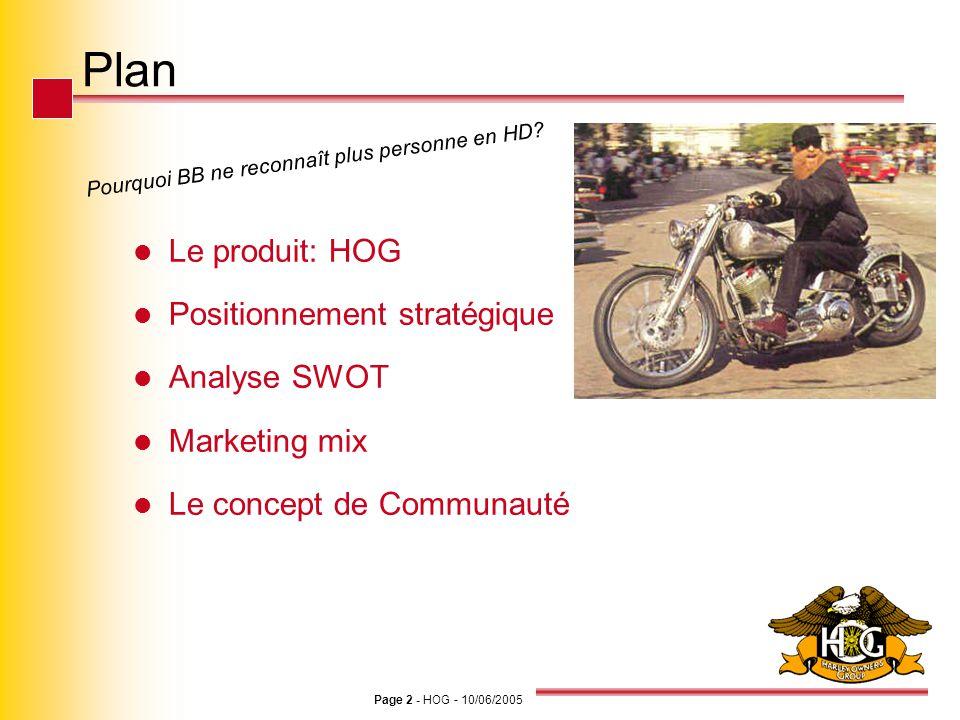 Plan Le produit: HOG Positionnement stratégique Analyse SWOT