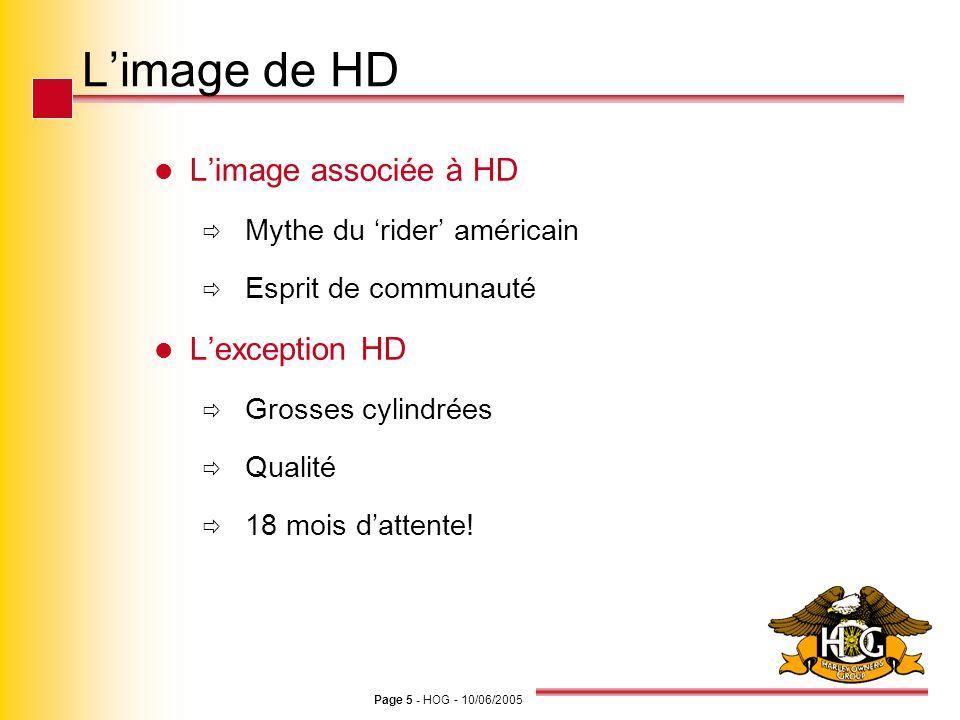 L'image de HD L'image associée à HD L'exception HD