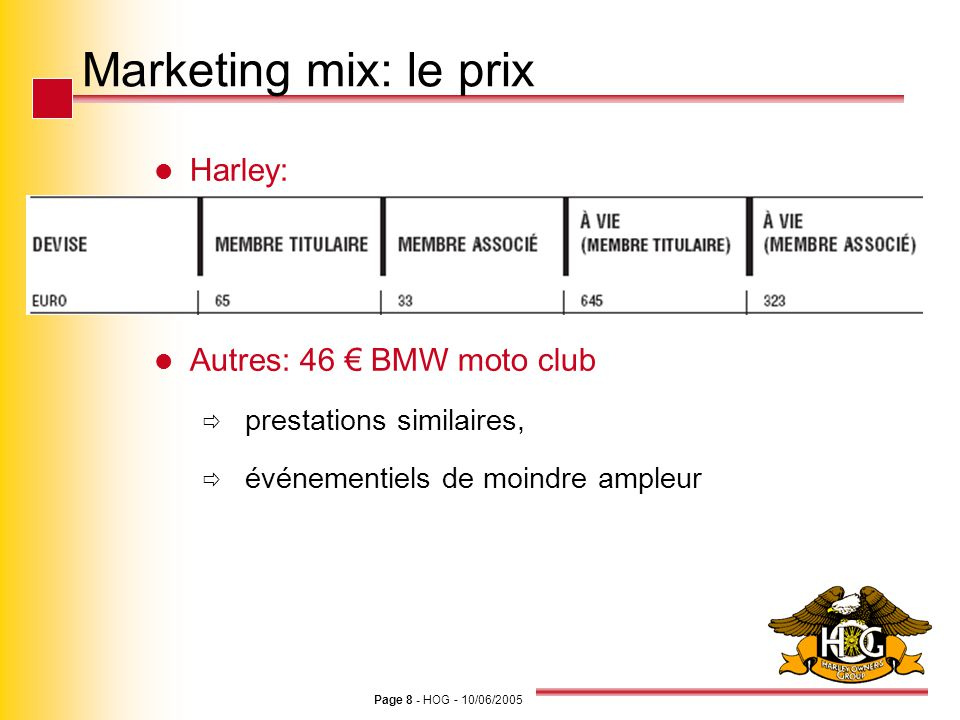 Marketing mix: le prix Harley: Autres: 46 € BMW moto club