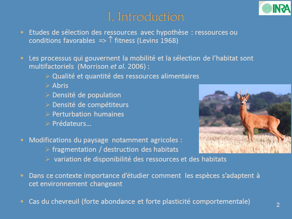 I. Introduction Etudes de sélection des ressources avec hypothèse : ressources ou conditions favorables =>  fitness (Levins 1968)