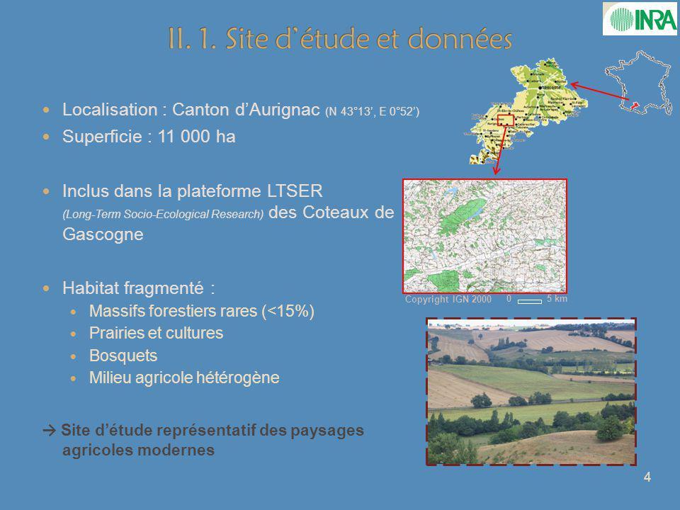 II. 1. Site d'étude et données