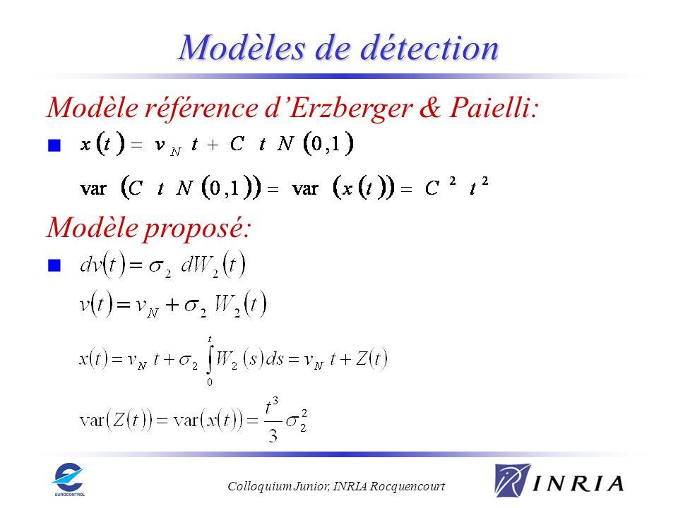 Modèles de détection Modèle référence d'Erzberger & Paielli: