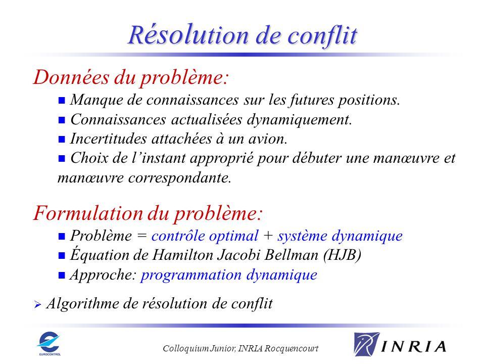 Résolution de conflit Données du problème: Formulation du problème: