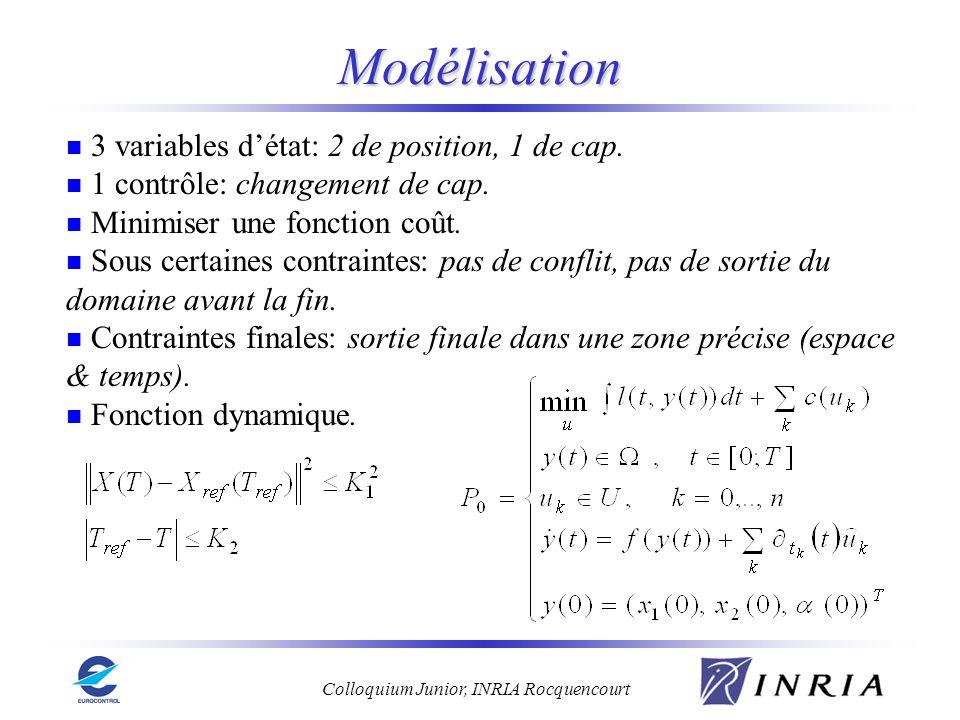Modélisation 3 variables d'état: 2 de position, 1 de cap.