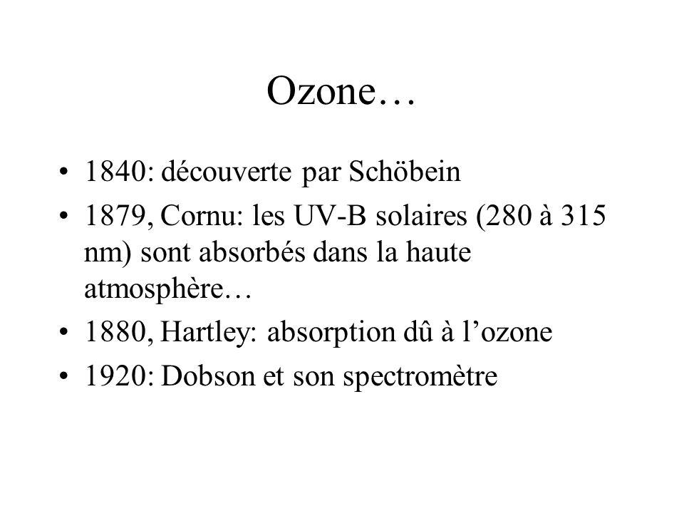 Ozone… 1840: découverte par Schöbein