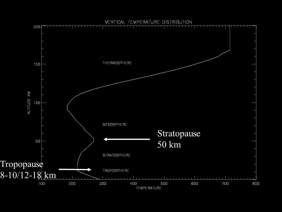 Stratopause 50 km Tropopause 8-10/12-18 km