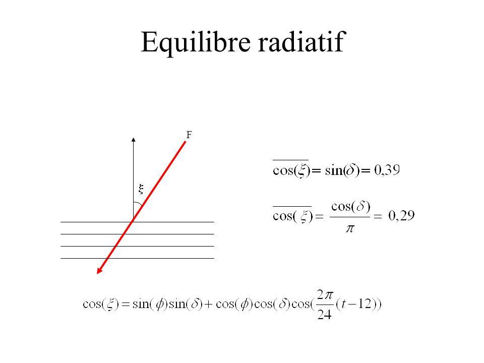 Equilibre radiatif F x
